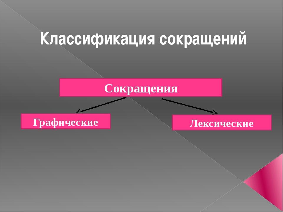 Сокращения Графические Лексические Классификация сокращений