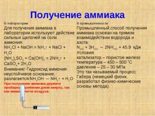 Получение аммиака  В лабораторииВ промышленности Для получения аммиака в ла