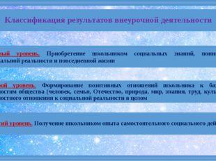 Классификация результатов внеурочной деятельности Первый уровень. Приобретен