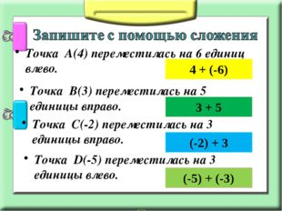 Точка А(4) переместилась на 6 единиц влево. 4 + (-6) Точка В(3) переместилась
