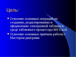 Цель: Освоение основных операций по созданию, редактированию и оформлению эле