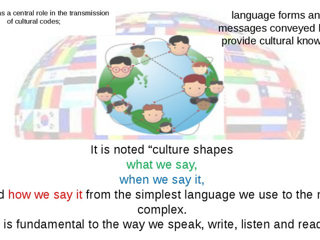 Language has a central role in the transmission of cultural codes; It is note...