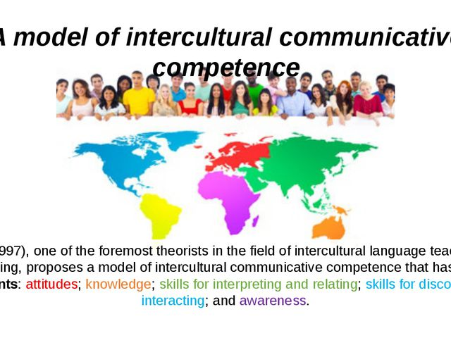 A model of intercultural communicative competence Byram (1997), one of the fo...