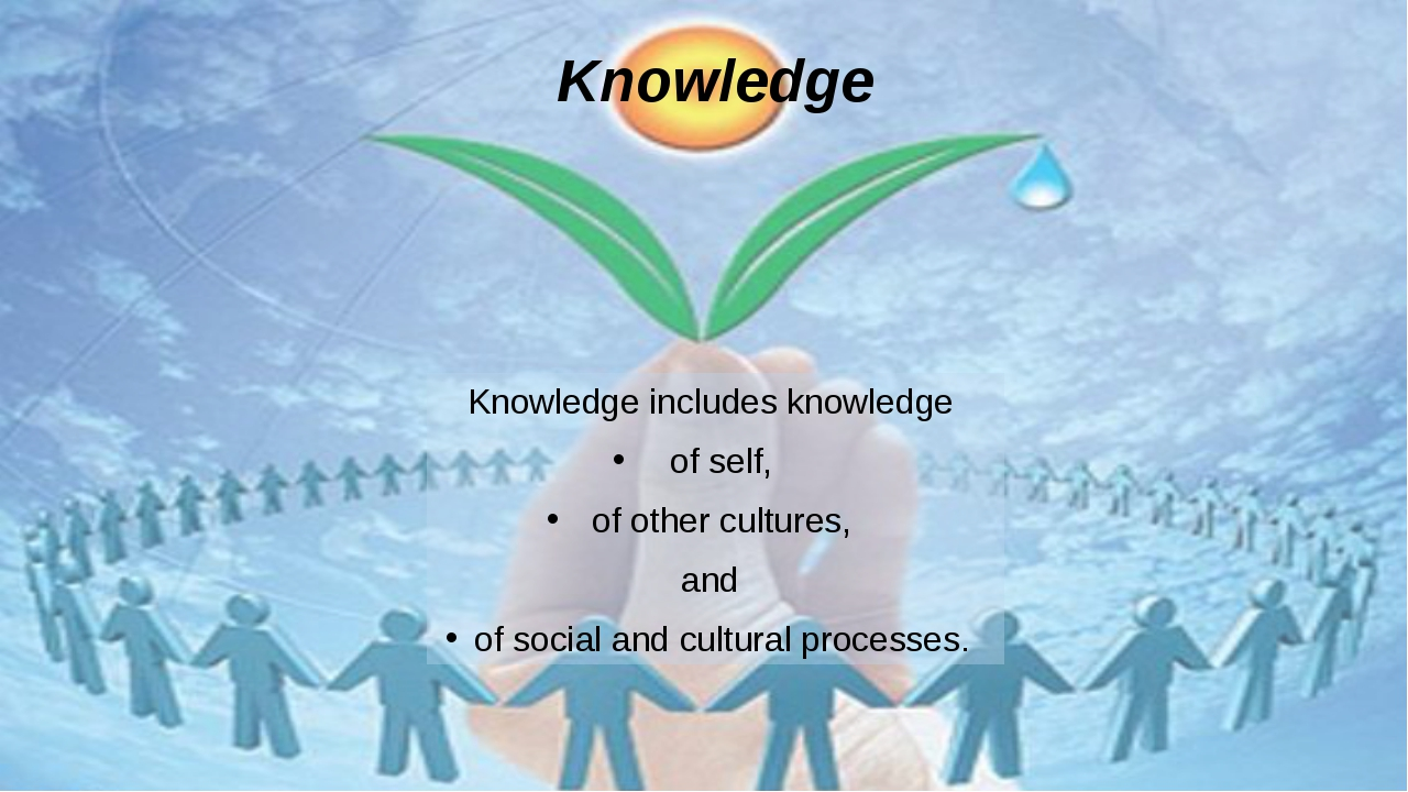 Knowledge Knowledge includes knowledge of self, of other cultures, and of soc...