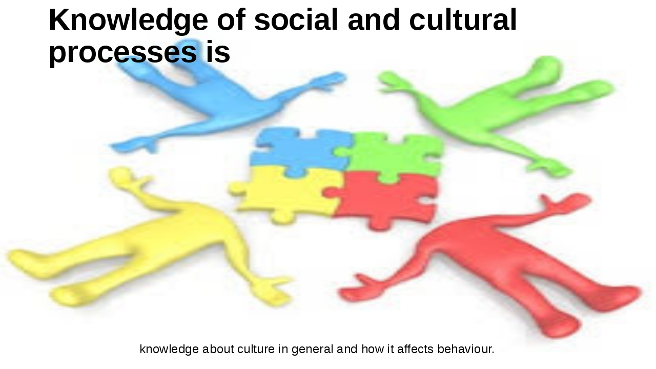 Knowledge of social and cultural processes is knowledge about culture in gene...