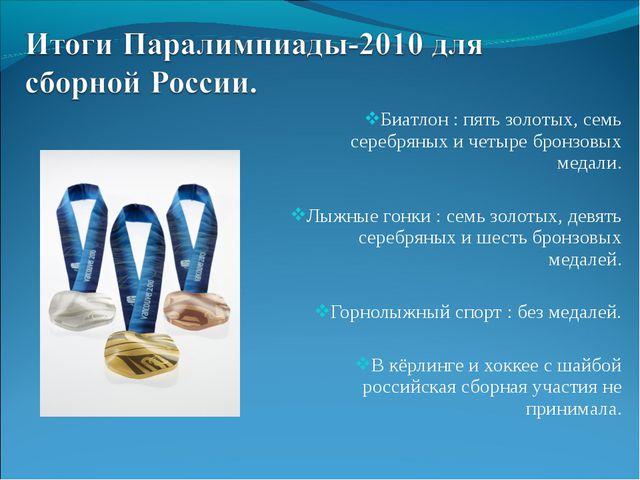 Биатлон : пять золотых, семь серебряных и четыре бронзовых медали. Лыжные гон...