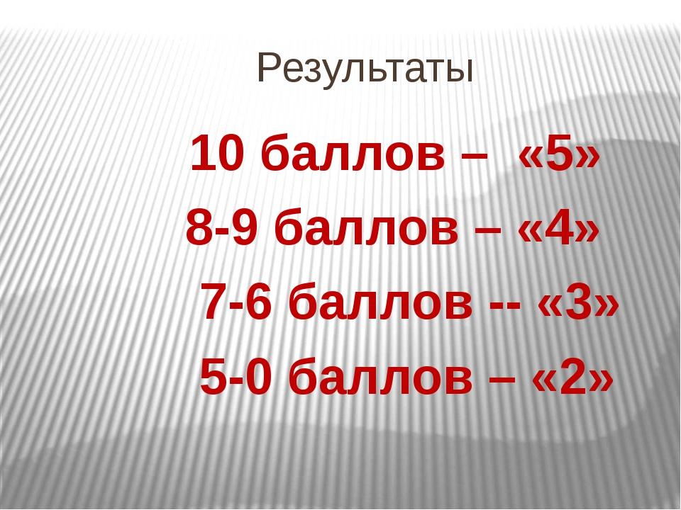 Результаты 10 баллов – «5» 8-9 баллов – «4» 7-6 баллов -- «3» 5-0 баллов – «2»