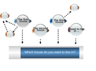 The first house Which house do you want to live in? I want to live in ... Th