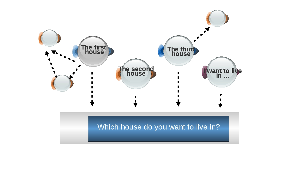 The first house Which house do you want to live in? I want to live in ... Th...