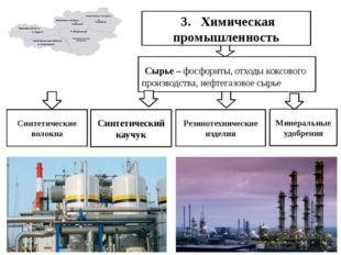 3. Химическая промышленность Сырье – фосфориты, отходы коксового производств