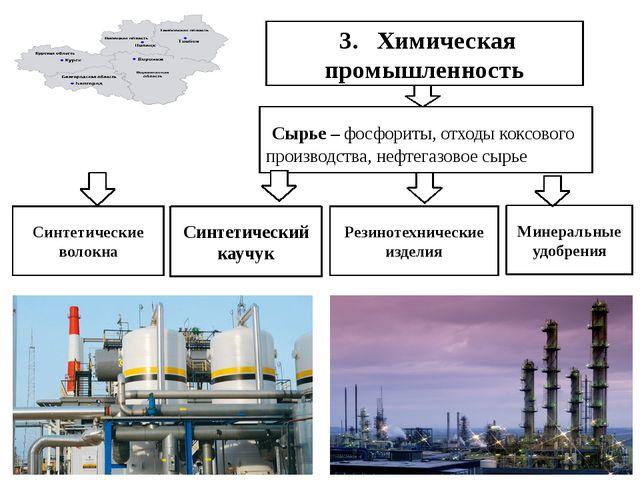 3. Химическая промышленность Сырье – фосфориты, отходы коксового производств...