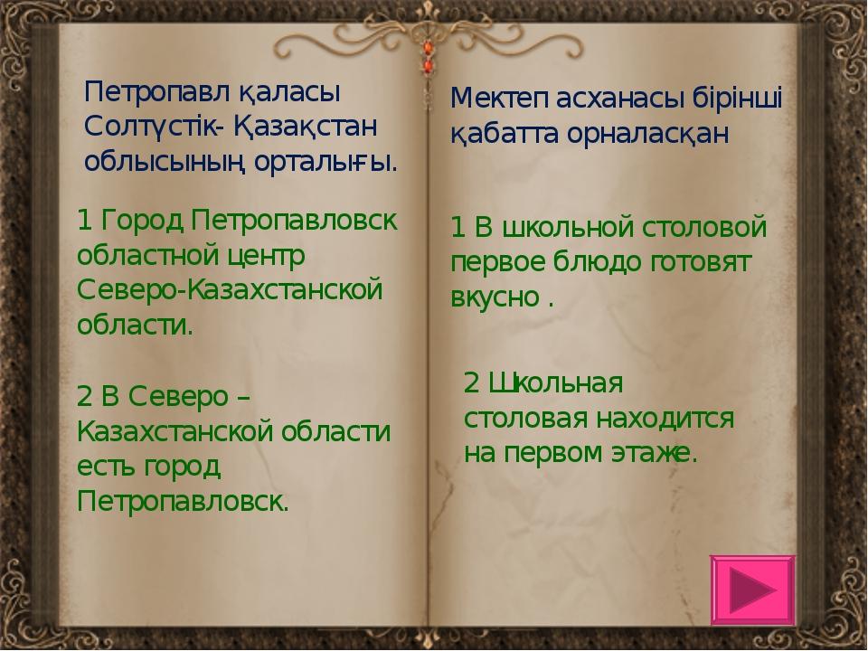 Петропавл қаласы Солтүстік- Қазақстан облысының орталығы. 1 Город Петропавлов...