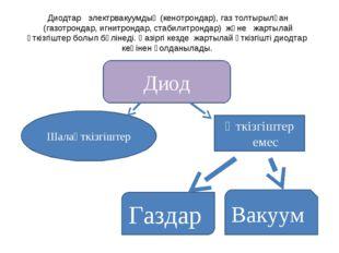 Диодтар электрвакуумдық (кенотрондар), газ толтырылған (газотрондар, игнитрон