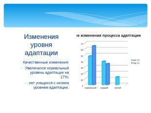 Качественные изменения: Увеличился нормальный уровень адаптации на 17%; нет у