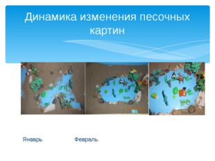 ЯнварьФевраль Динамика изменения песочных картин