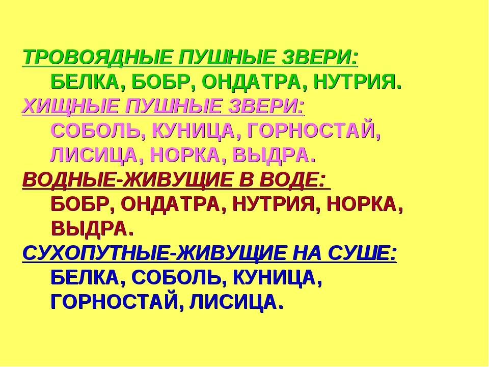 ТРОВОЯДНЫЕ ПУШНЫЕ ЗВЕРИ: БЕЛКА, БОБР, ОНДАТРА, НУТРИЯ. ХИЩНЫЕ ПУШНЫЕ ЗВЕРИ: С...