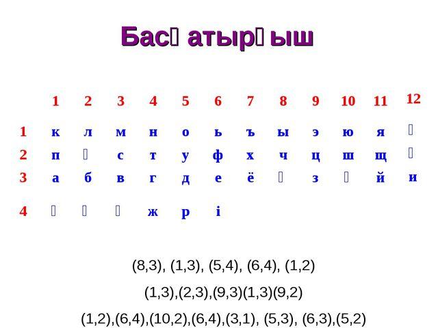 Басқатырғыш (8,3), (1,3), (5,4), (6,4), (1,2) (1,3),(2,3),(9,3)(1,3)(9,2) (1,...
