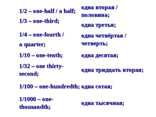 1/2 – one-half / a half; 1/3 – one-third;одна вторая / половина; одна третья