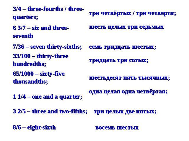 3/4 – three-fourths / three-quarters;три четвёртых / три четверти; 6 3/7 – s...