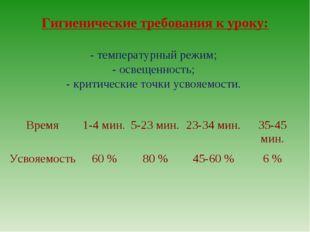 Гигиенические требования к уроку: - температурный режим; - освещенность; - кр