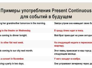Примеры употребления Present Continuous для событий в будущем She is visiting