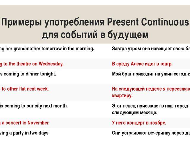 Примеры употребления Present Continuous для событий в будущем She is visiting...