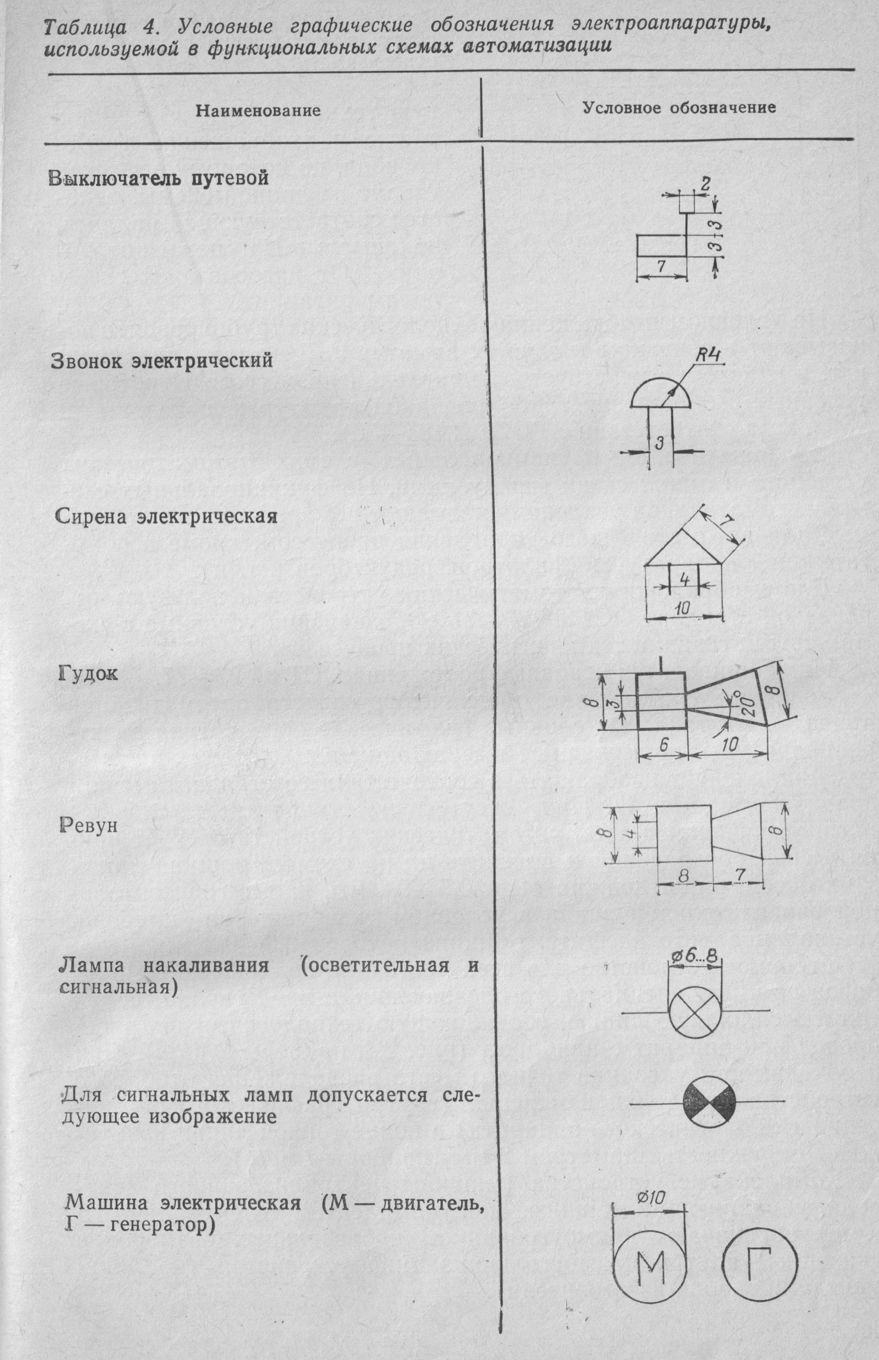 F:\План ПЦК\К открытому уроку\Схемы - 0005.jpg