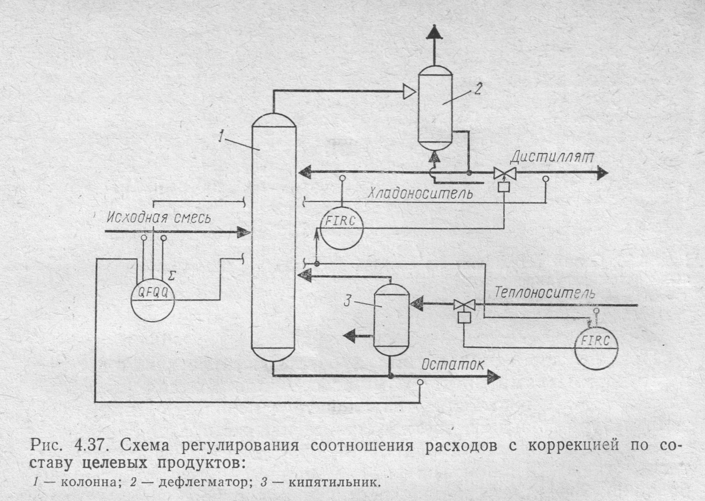 F:\План ПЦК\К открытому уроку\Схемы - 0001.jpg