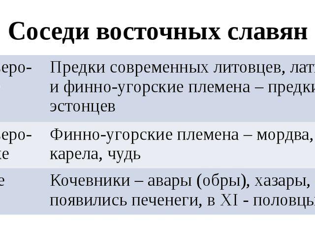 Соседи восточных славян Насеверо-западе Предки современных литовцев, латышейи...