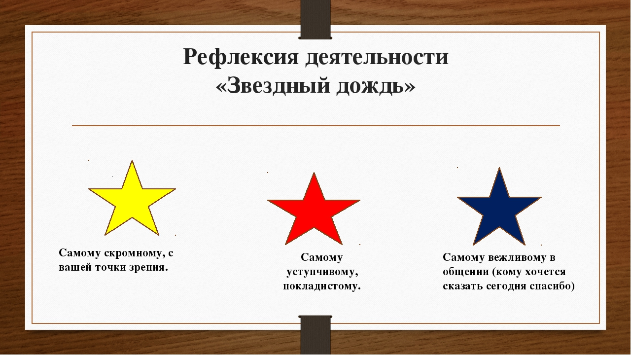 Рефлексия деятельности «Звездный дождь» Самому вежливому в общении (кому хоче...