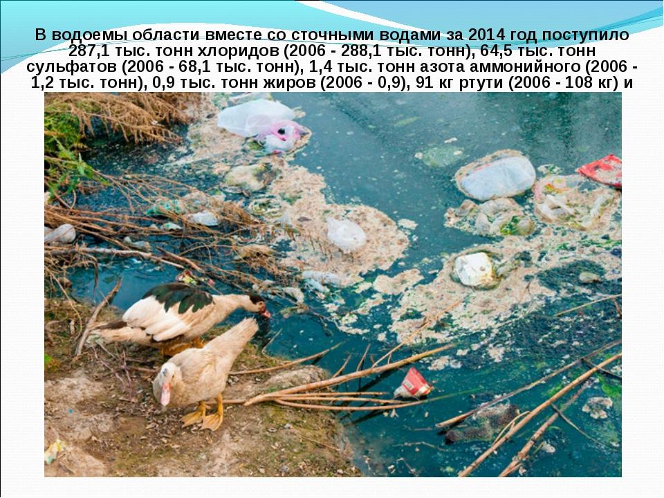 В водоемы области вместе со сточными водами за 2014 год поступило 287,1 тыс....