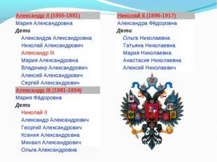 Александр II (1855-1881) Мария Александровна Дети  Александра Александровн