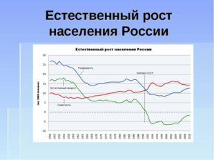 Естественный рост населения России