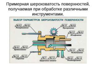 Примерная шероховатость поверхностей, получаемая при обработке различными инс
