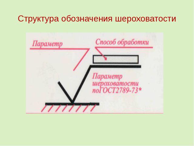 Структура обозначения шероховатости