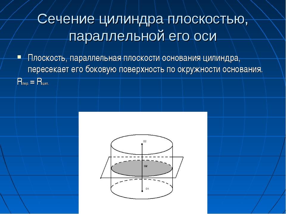 Сечение цилиндра плоскостью, параллельной его оси Плоскость, параллельная пло...