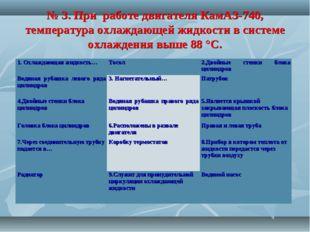 № 3. При работе двигателя КамАЗ-740, температура охлаждающей жидкости в систе
