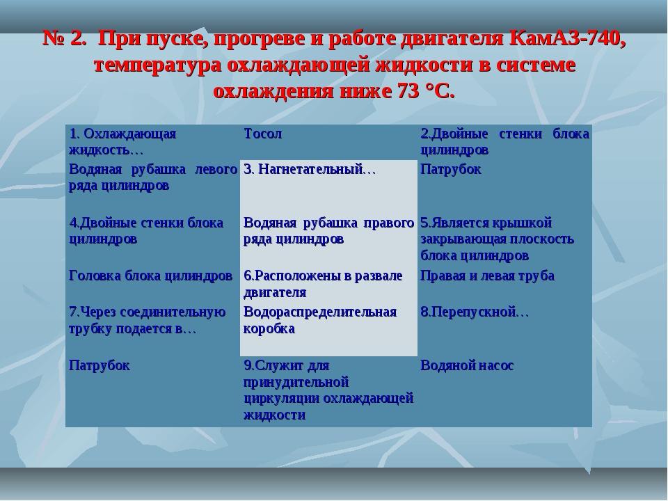 № 2. При пуске, прогреве и работе двигателя КамАЗ-740, температура охлаждающе...