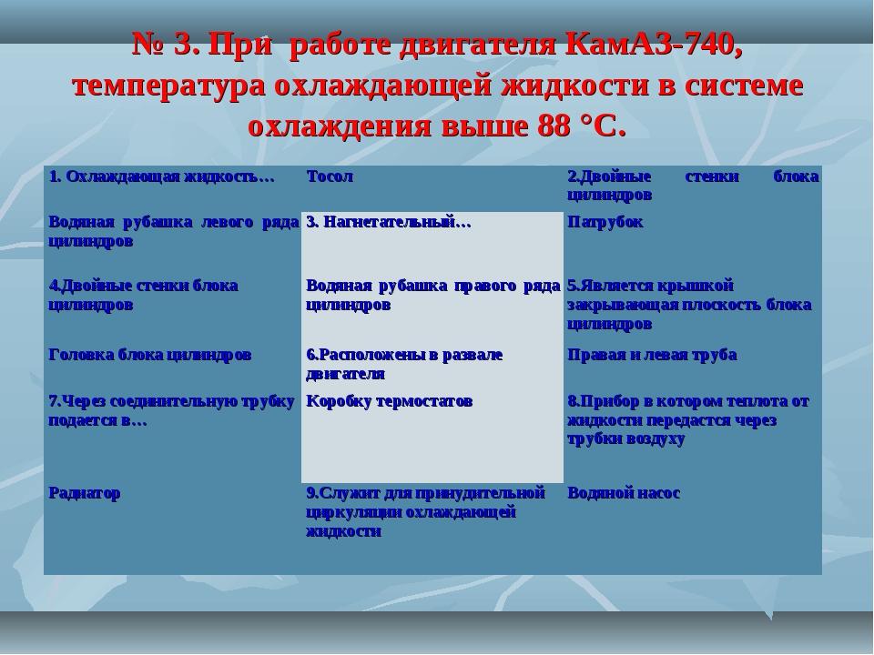 № 3. При работе двигателя КамАЗ-740, температура охлаждающей жидкости в систе...