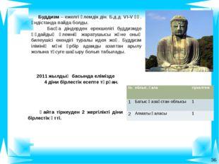 Буддизм – ежелгі әлемдік дін. Б.д.д. VI-V ғғ. Үндістанда пайда болды. Басқа
