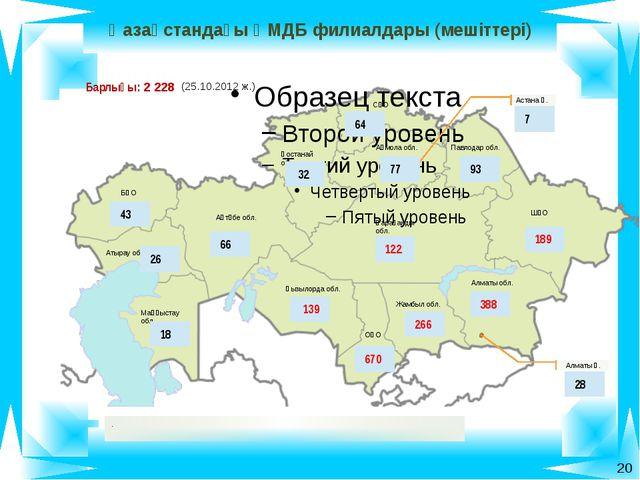 Қазақстандағы ҚМДБ филиалдары (мешіттері) . Ақмола обл. Павлодар обл. Қостана...