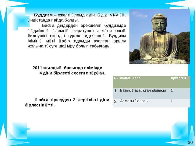 Буддизм – ежелгі әлемдік дін. Б.д.д. VI-V ғғ. Үндістанда пайда болды. Басқа...