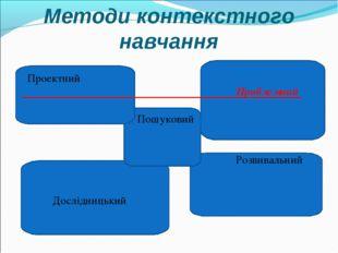 Методи контекстного навчання Проектний Проблемний Пошуковий Розвивальний Досл