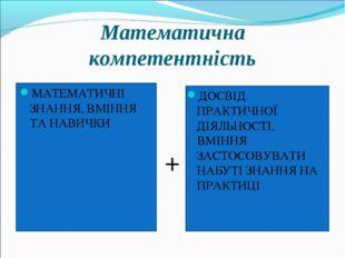 Математична компетентність МАТЕМАТИЧНІ ЗНАННЯ, ВМІННЯ ТА НАВИЧКИ ДОСВІД ПРАКТ