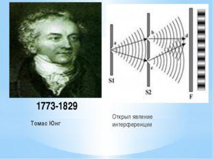 1773-1829 Томас Юнг Открыл явление интерференции