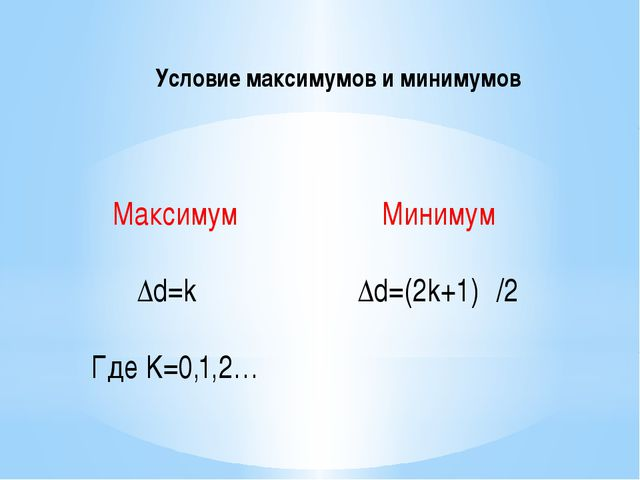 Условие максимумов и минимумов Максимум ∆d=kλ Где K=0,1,2… Минимум ∆d=(2k+1)λ/2