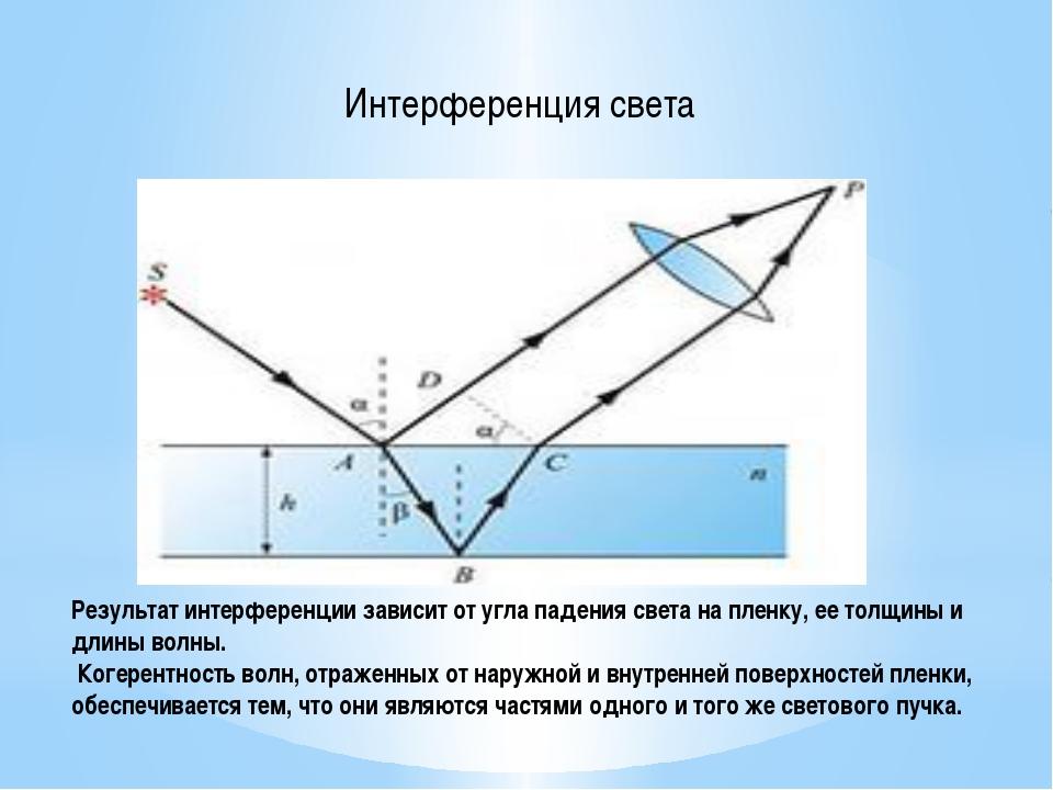 Интерференция света Результат интерференции зависит от угла падения света на...