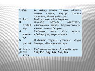 1. эпос А. «Айыу менән төлкө», «Ҡәмән менән Сәмән, картуф сәскән Сәлмән», «Ҡа