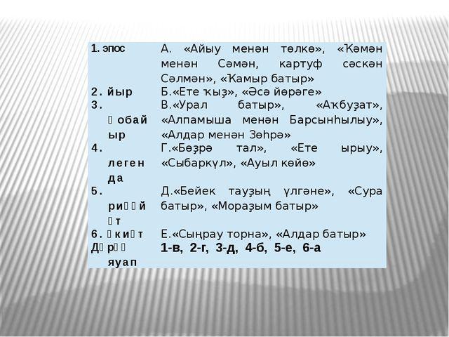 1. эпос А. «Айыу менән төлкө», «Ҡәмән менән Сәмән, картуф сәскән Сәлмән», «Ҡа...