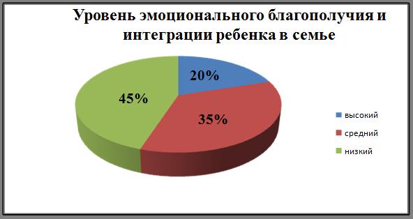 http://www.bestreferat.ru/images/paper/35/89/7678935.png